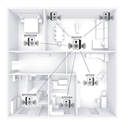 Hama Internetradio IR111MS (WLAN/LAN, Fernbedienung, USB-Anschluss mit Lade- und Wiedergabefunktion, Weck- und Wifi-Streamingfunktion, Multiroom, gratis Radio App) weiß - 7